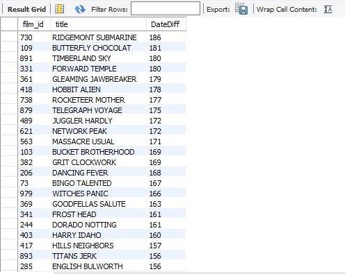 Resultado cunsulta SQL